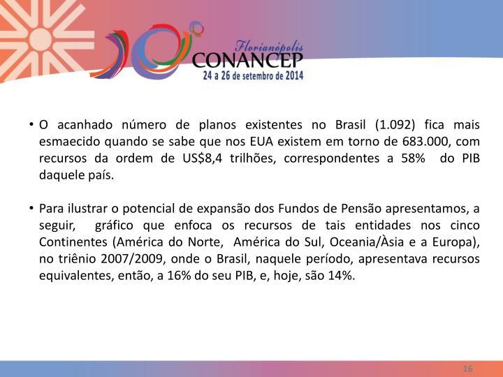 O acanhado número de planos existentes no Brasil (1.092) fica mais esmaecido quando se sabe que nos EUA existem em torno de 683.000, com recursos da ordem de US$8,4 trilhões, correspondentes a 58%  do PIB daquele país.