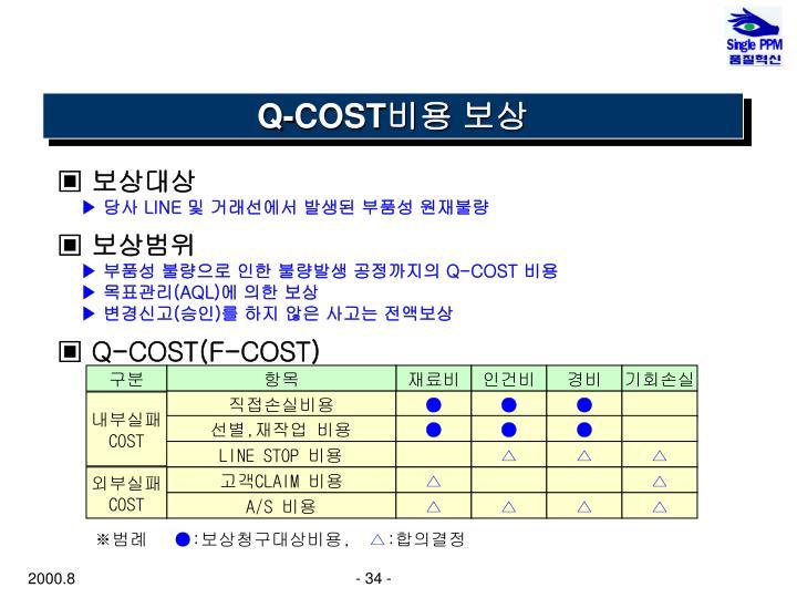 Q-COST