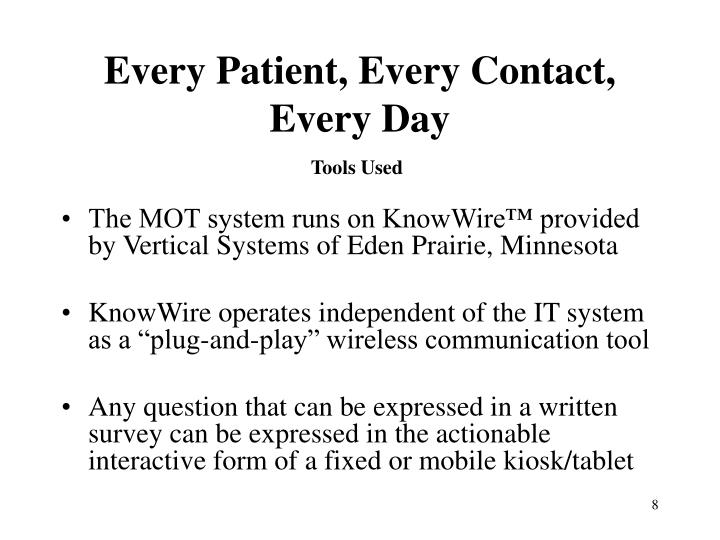 Every Patient, Every Contact, Every Day