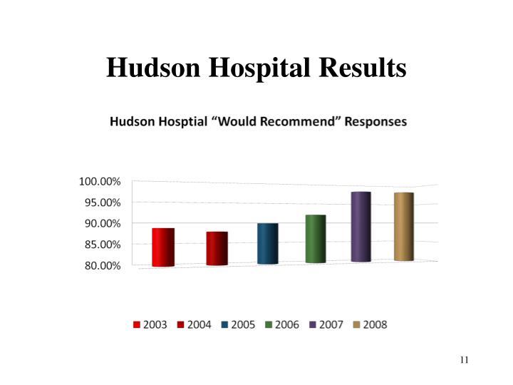 Hudson Hospital Results