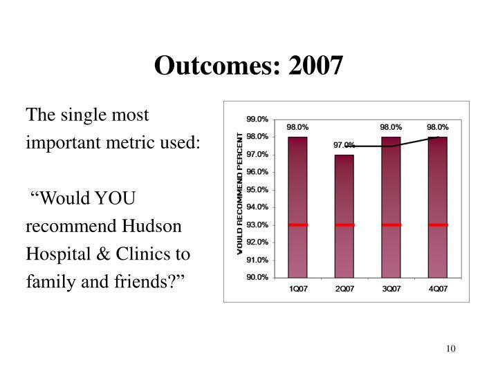 Outcomes: 2007
