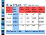 rtw impact abc manufacturer