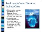 total injury costs direct vs indirect costs