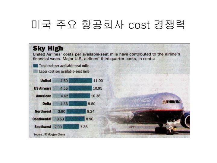 미국 주요 항공회사