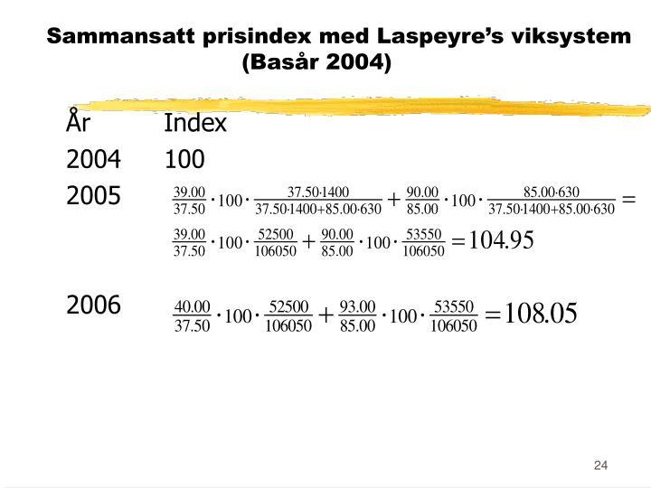 Sammansatt prisindex med Laspeyre's viksystem