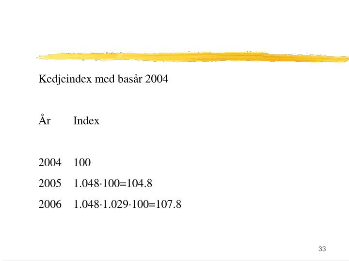 Kedjeindex med basår 2004