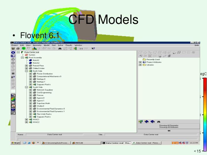 CFD Models