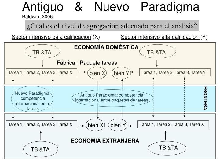 Antiguo & Nuevo Paradigma