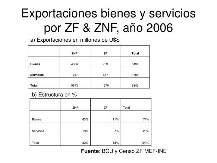 Exportaciones bienes y servicios por ZF & ZNF, año 2006