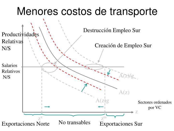 Menores costos de transporte