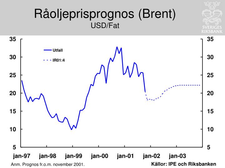 R oljeprisprognos brent usd fat