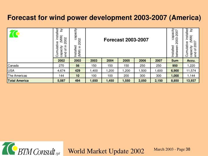 Forecast for wind power development 2003-2007 (America)