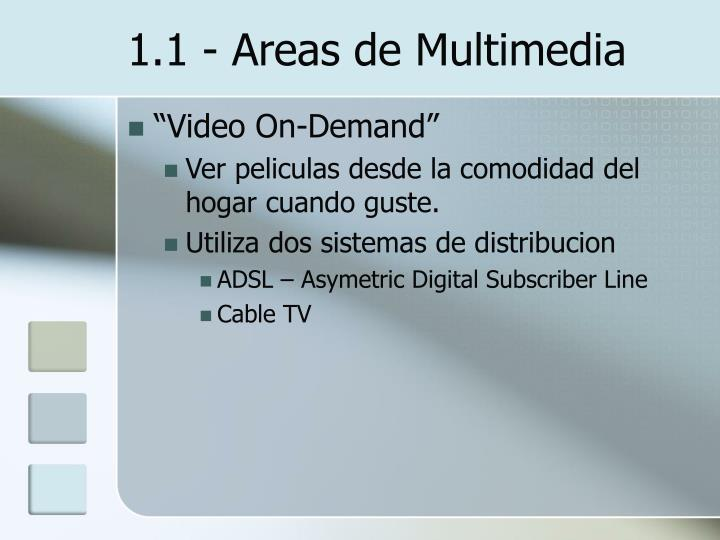 1.1 - Areas de Multimedia