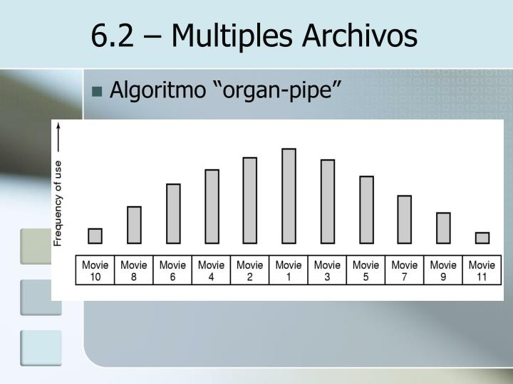 6.2 – Multiples Archivos