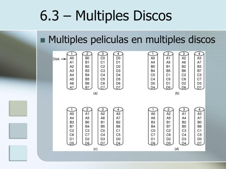 6.3 – Multiples Discos