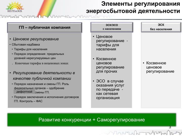 Элементы регулирования энергосбытовой деятельности