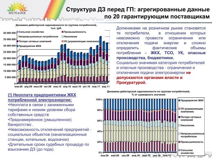 Структура ДЗ перед ГП: агрегированные данные