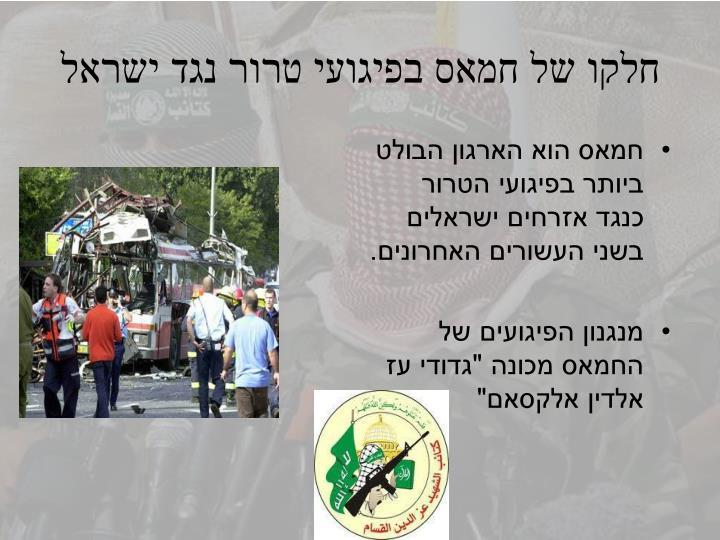 חלקו של חמאס בפיגועי טרור נגד ישראל