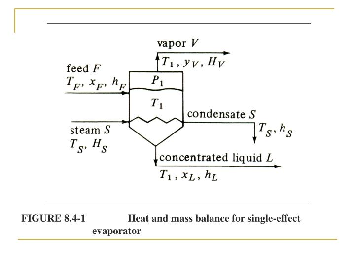FIGURE 8.4-1Heat and mass balance for single-effect evaporator