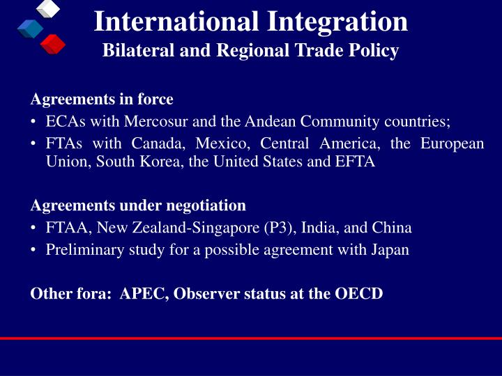 International Integration