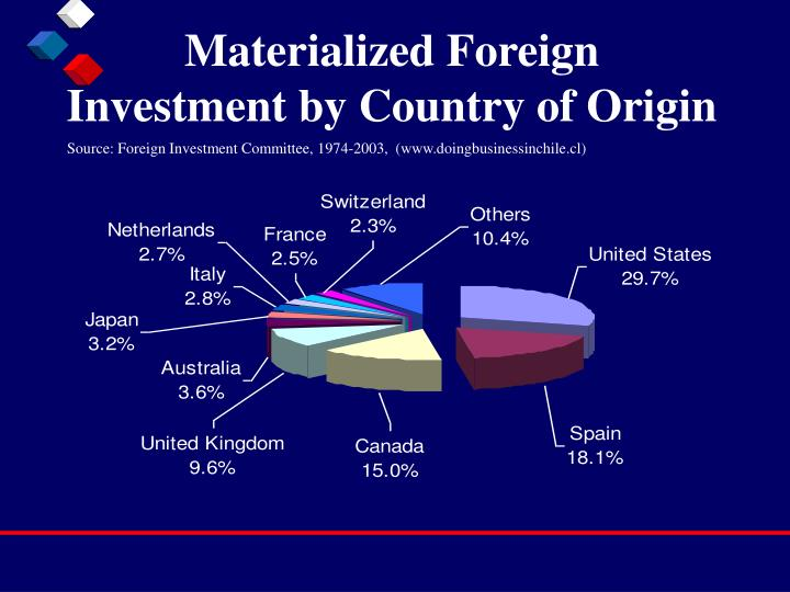 Materialized Foreign