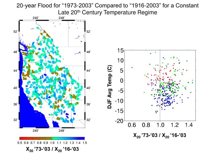 "20-year Flood for ""1973-2003"" Compared to ""1916-2003"" for a Constant Late 20"