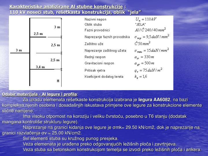 Karakteristike analizirane Al stubne konstrukcije