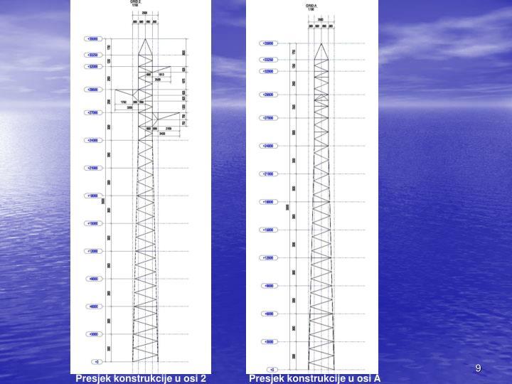 Presjek konstrukcije u osi 2