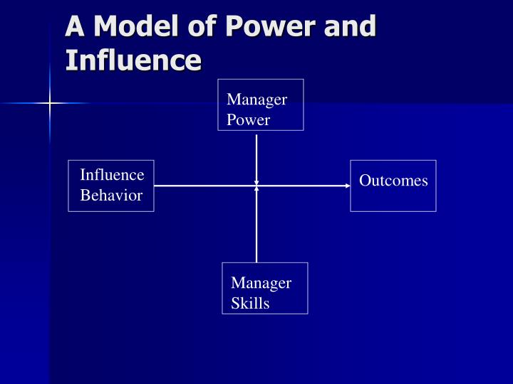 A Model of Power and Influence