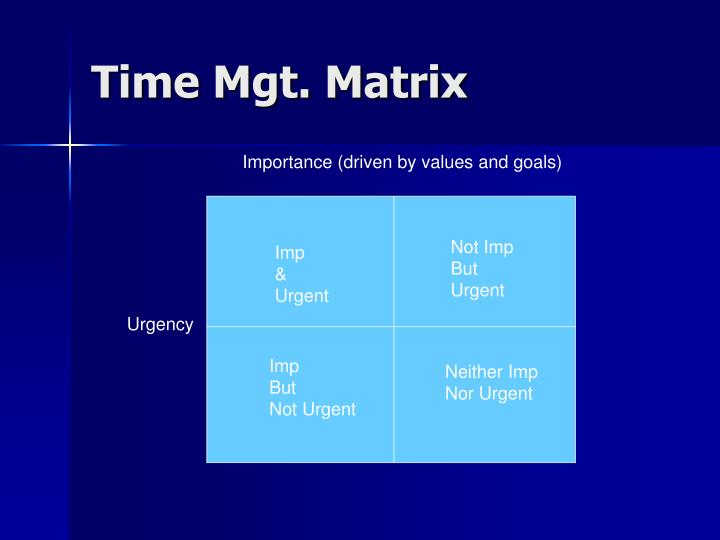 Time Mgt. Matrix