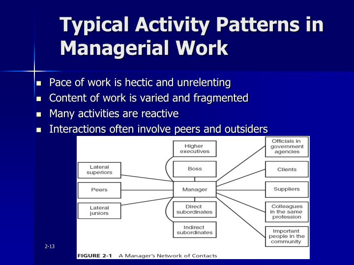 Typical Activity Patterns in Managerial Work