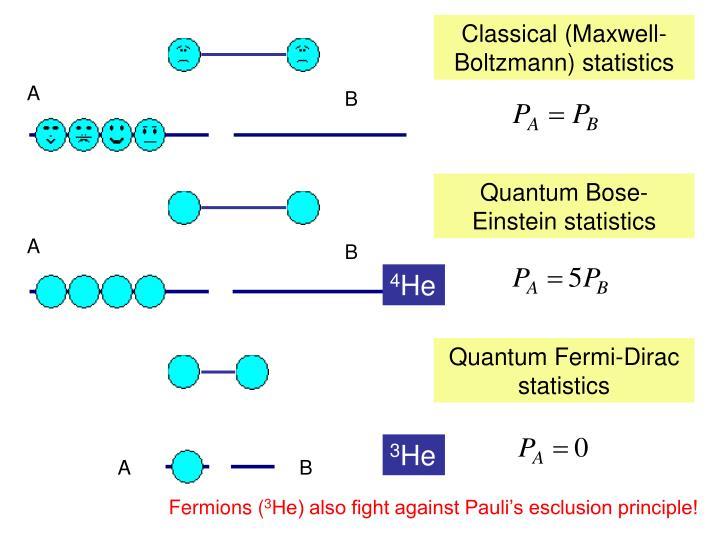 Classical (Maxwell-Boltzmann) statistics