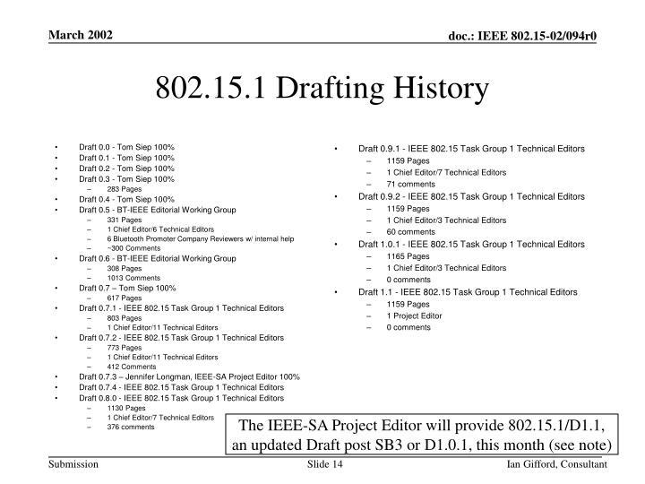 Draft 0.0 - Tom Siep 100%