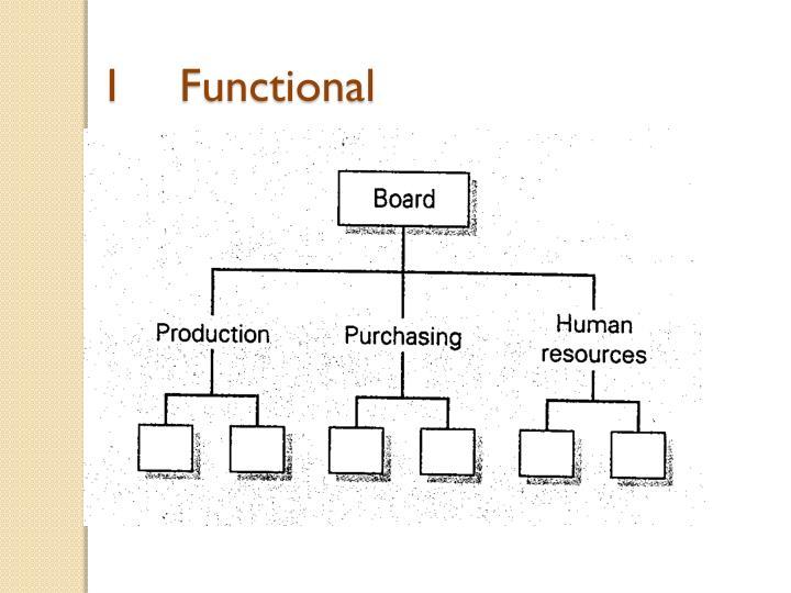 1Functional