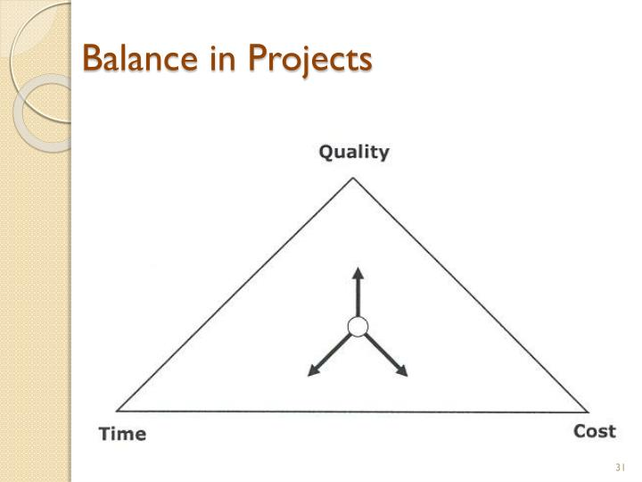 Balance in Projects