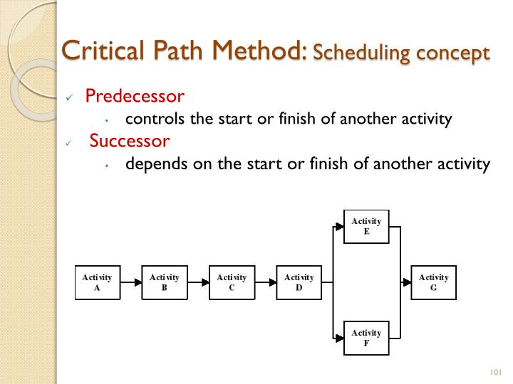 Critical Path Method: