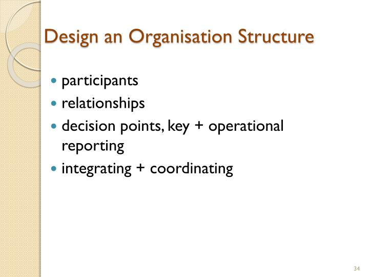 Design an Organisation Structure