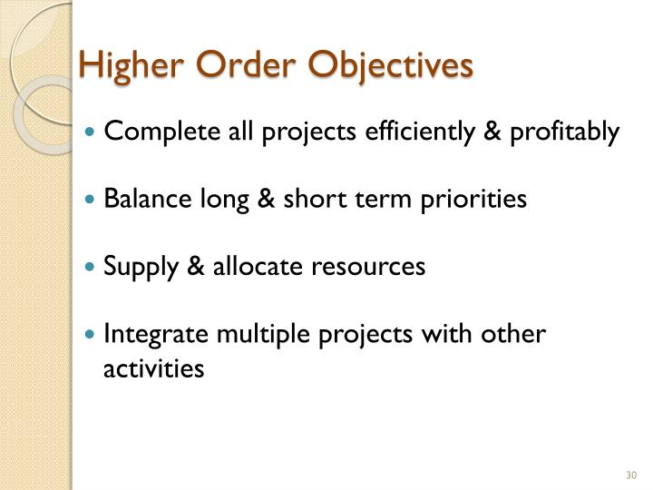 Higher Order Objectives