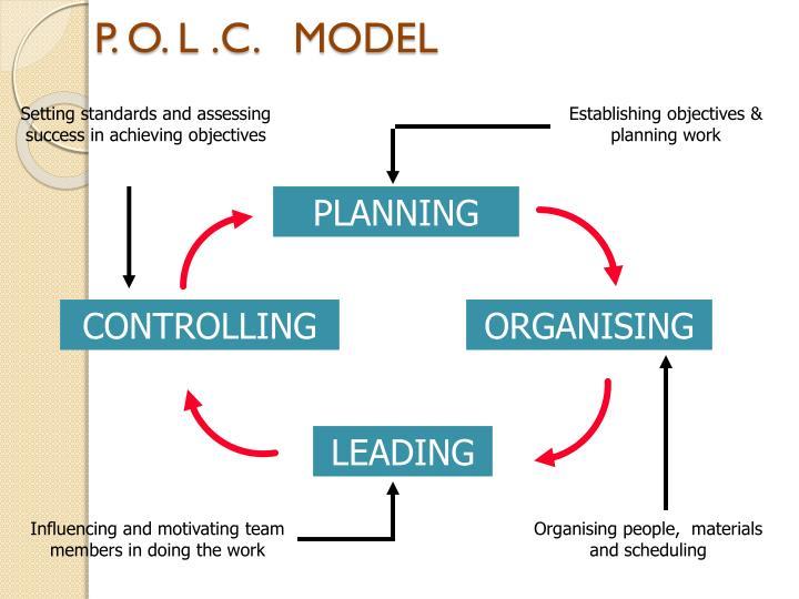 P. O. L .C.   MODEL