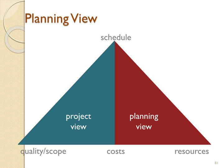 Planning View