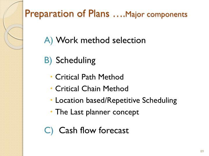 Preparation of Plans ….