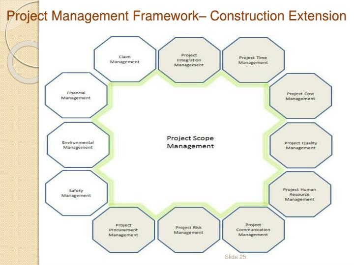 Project Management Framework– Construction Extension
