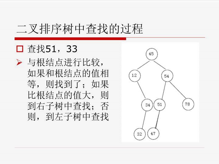 二叉排序树中查找的过程