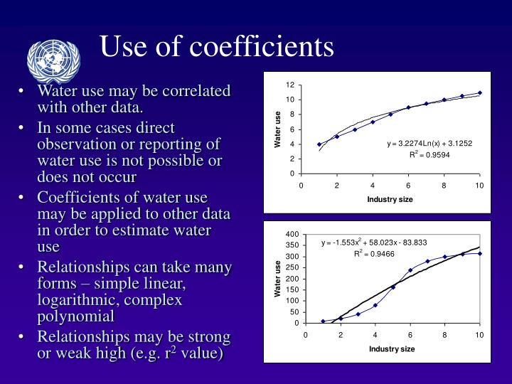 Use of coefficients