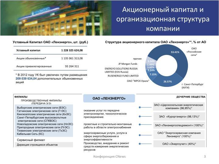 Акционерный капитал и организационная структура компании