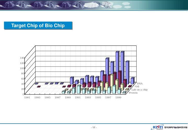 Target Chip of Bio Chip