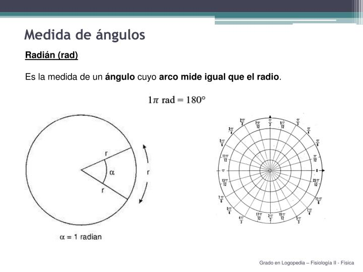 Medida de ángulos