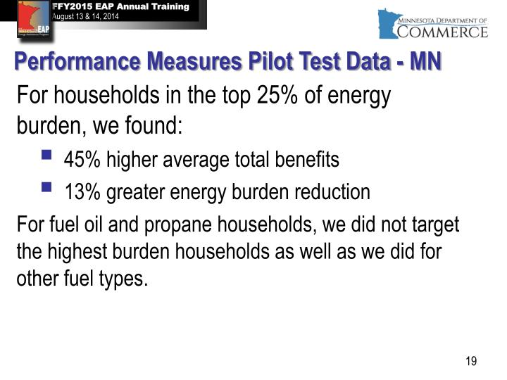 Performance Measures Pilot Test Data - MN