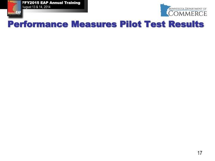 Performance Measures Pilot Test Results