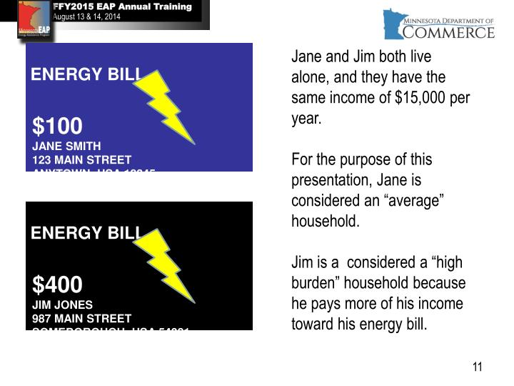 Jane and Jim both live alone, and they have the same income of $15,000 per year.